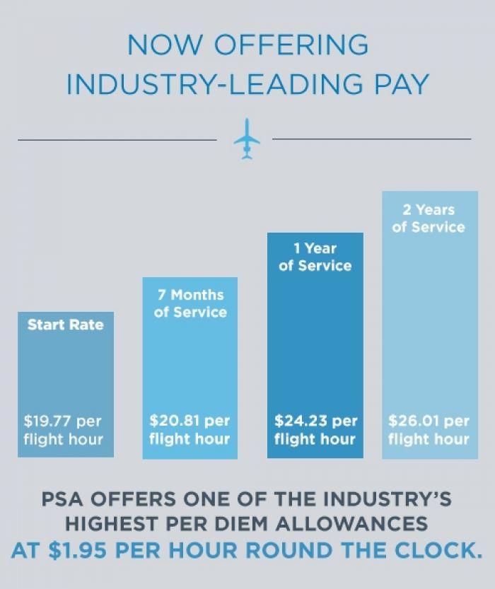 fa pay